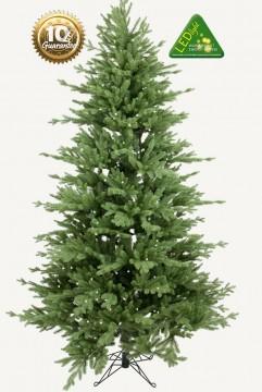 Test av kunstige juletrær